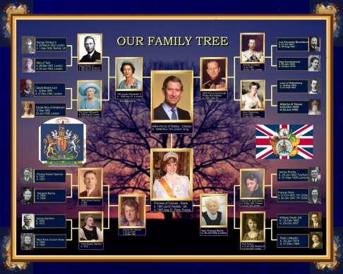 a customized family tree charts 4 generations on canvas is the perfect gift for - Family Tree Design Ideas