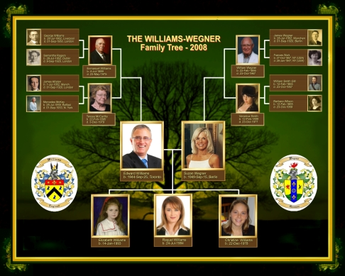 gifts ideas for grandmother grandfather and elderly relatives - Family Tree Design Ideas