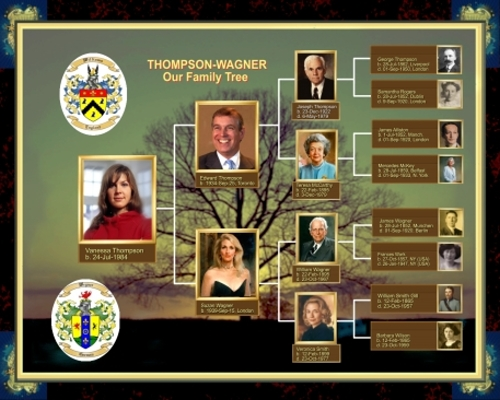 Original gift idea family trees on canvas uniques personalized personalized gifts ideas for 25th 30th 40th or 50th wedding anniversary original designs negle Image collections